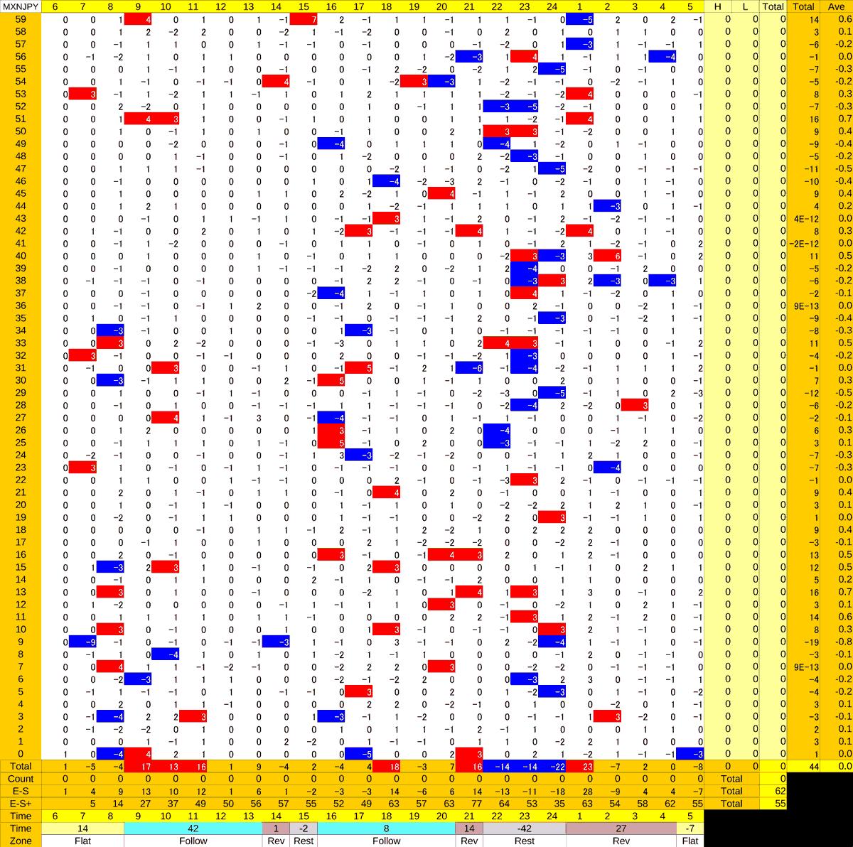 20210201_HS(3)MXNJPY