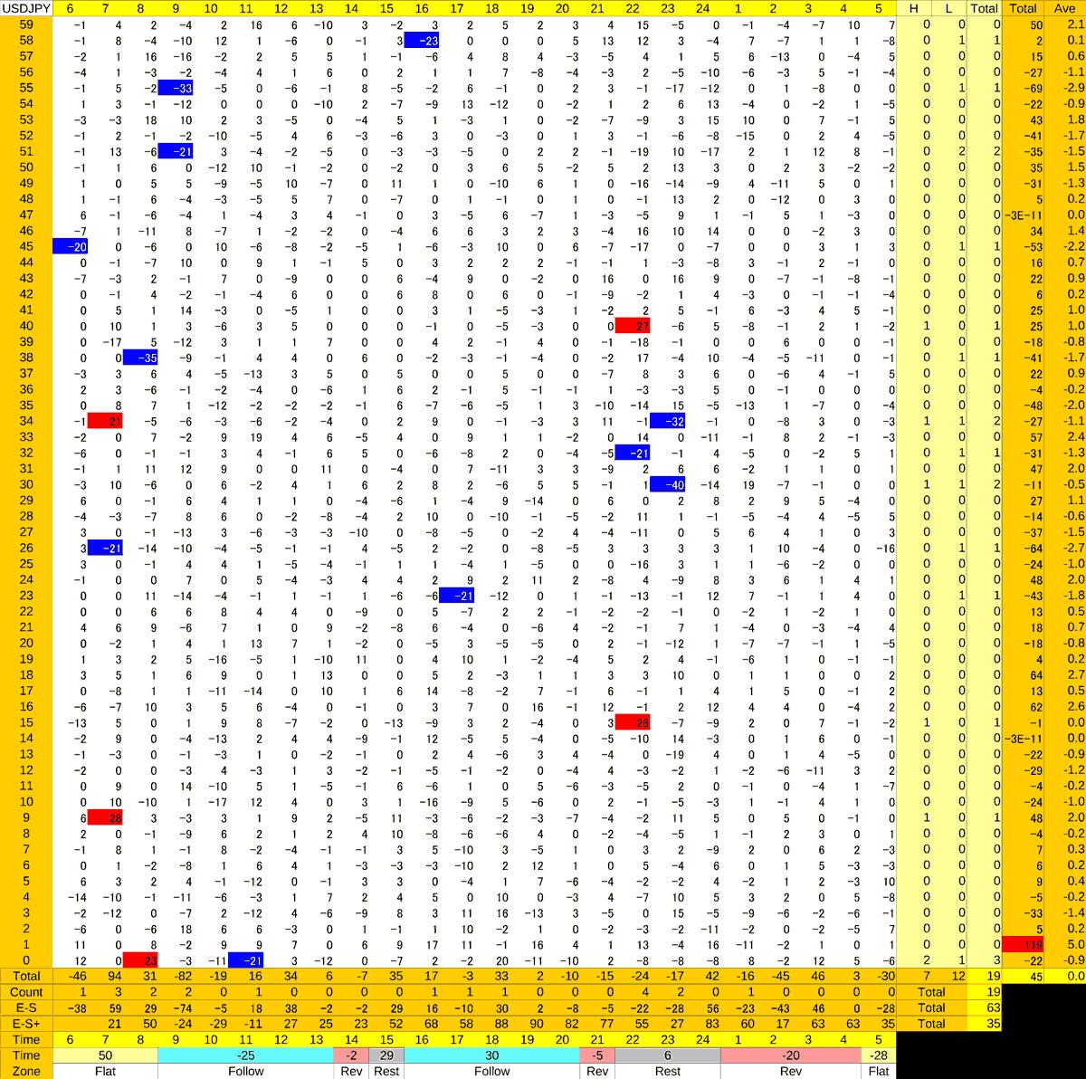 20210203_HS(1)USDJPY