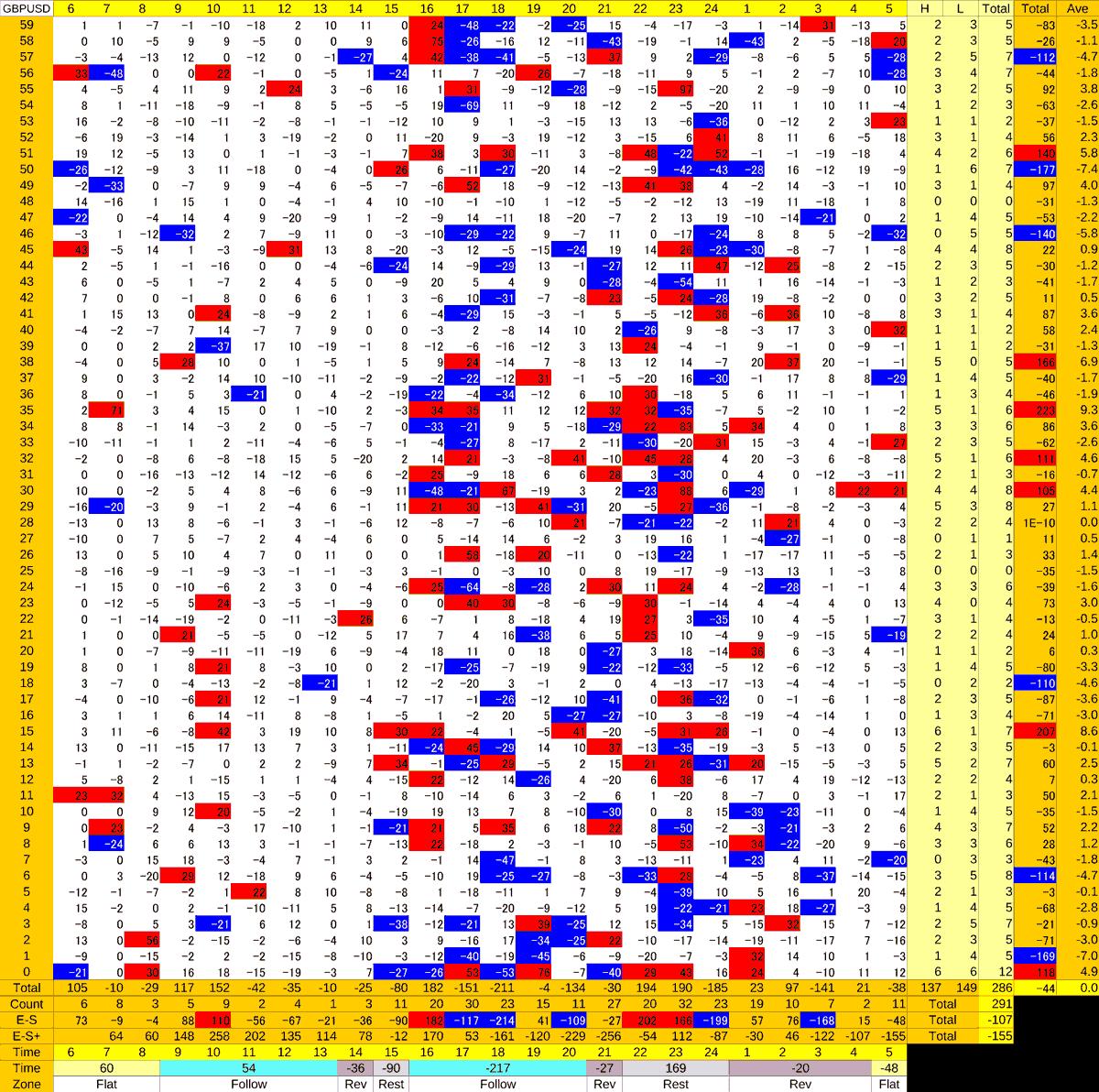 20210203_HS(2)GBPUSD