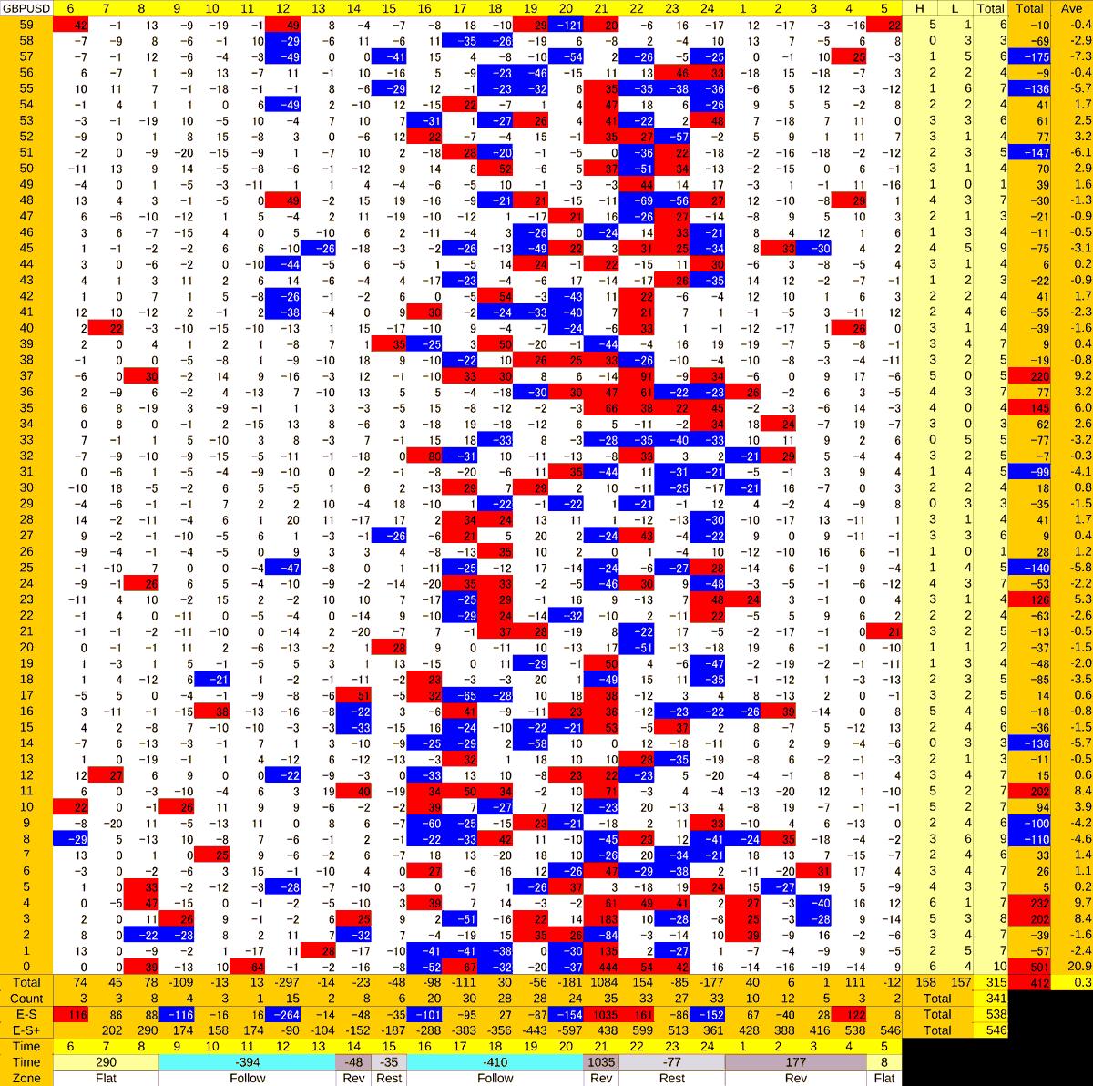 20210204_HS(2)GBPUSD