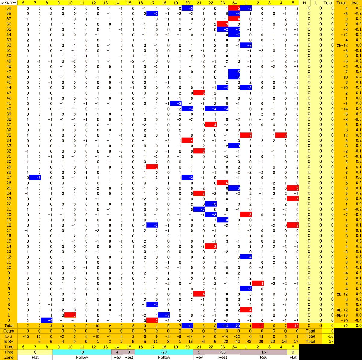 20210204_HS(3)MXNJPY