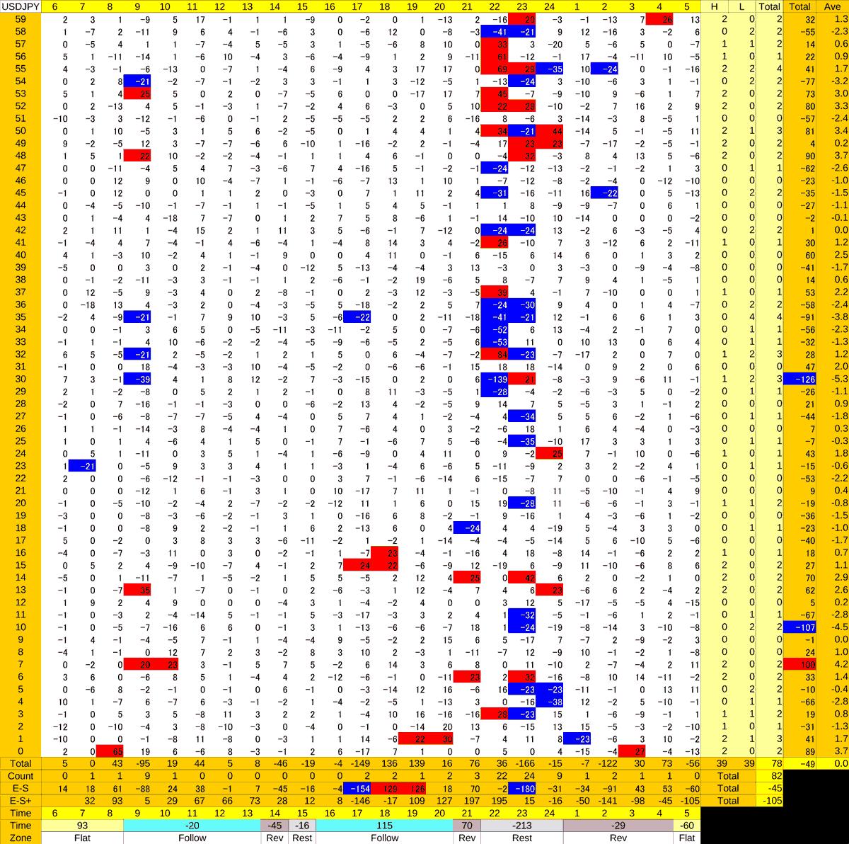 20210205_HS(1)USDJPY