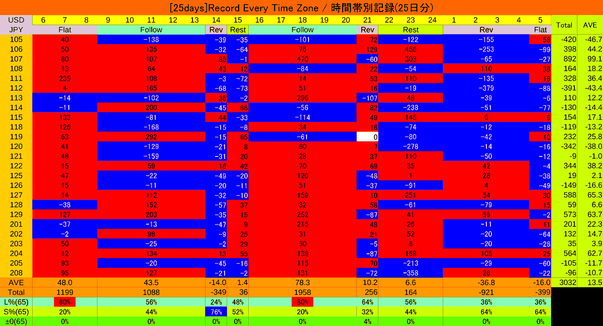 20210208_(4)TZ_USDJPY