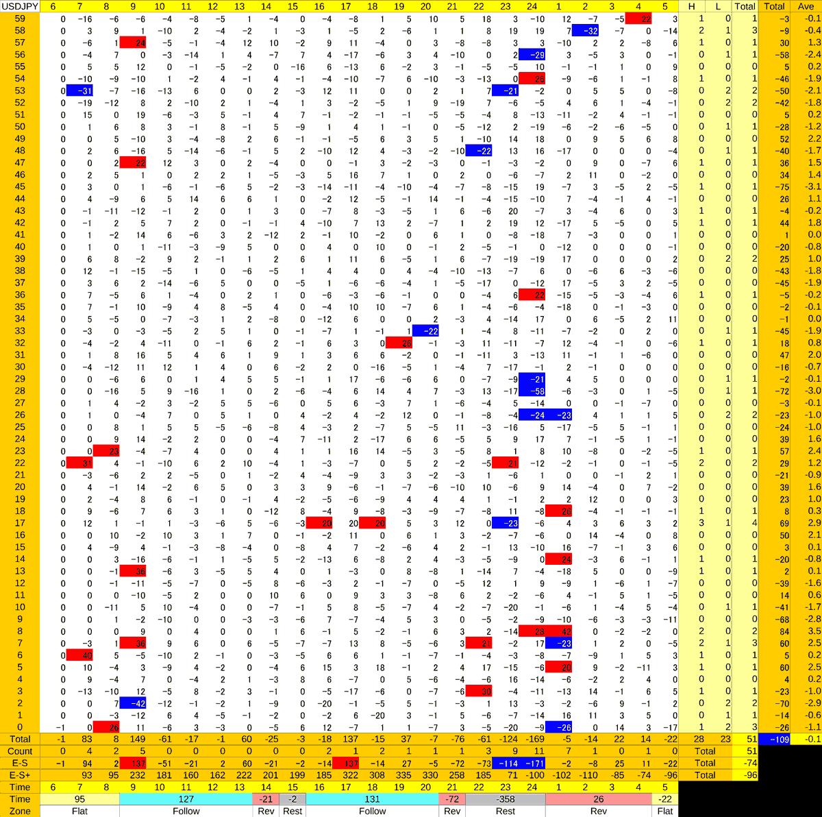 20210208_HS(1)USDJPY