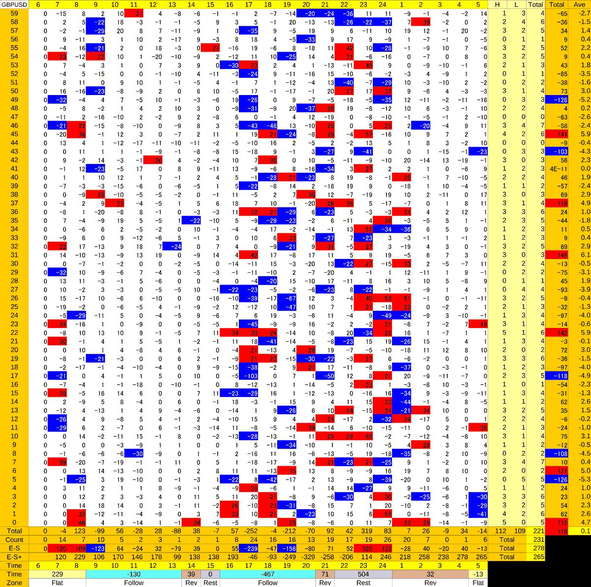 20210208_HS(2)GBPUSD