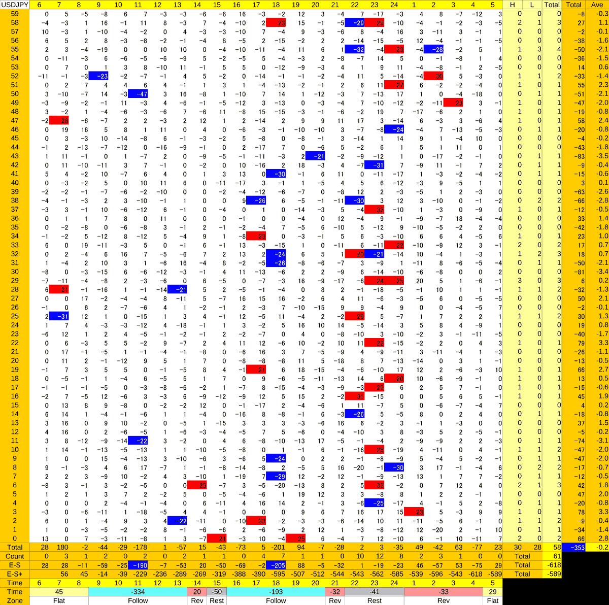 20210209_HS(1)USDJPY