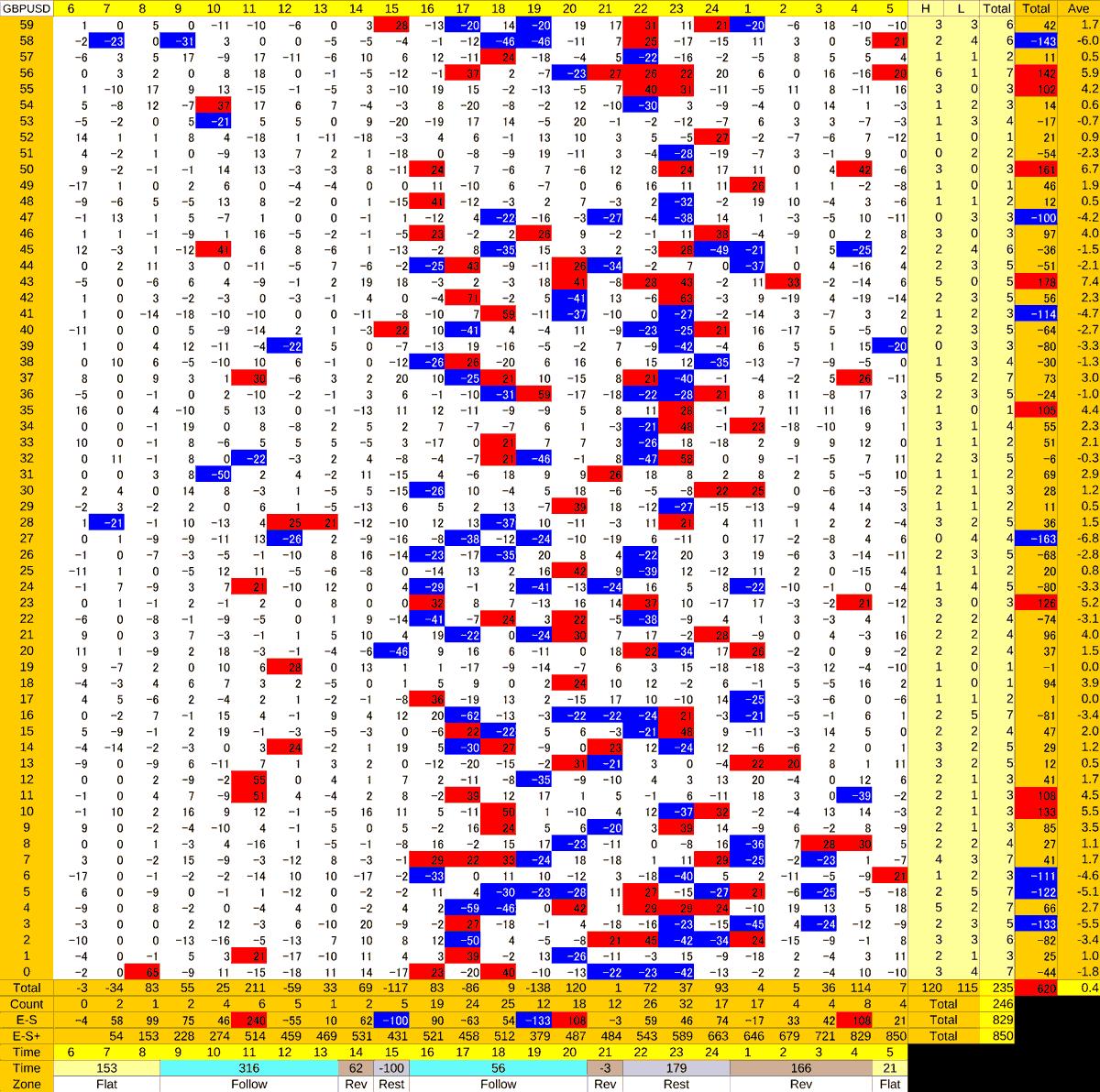 20210209_HS(2)GBPUSD