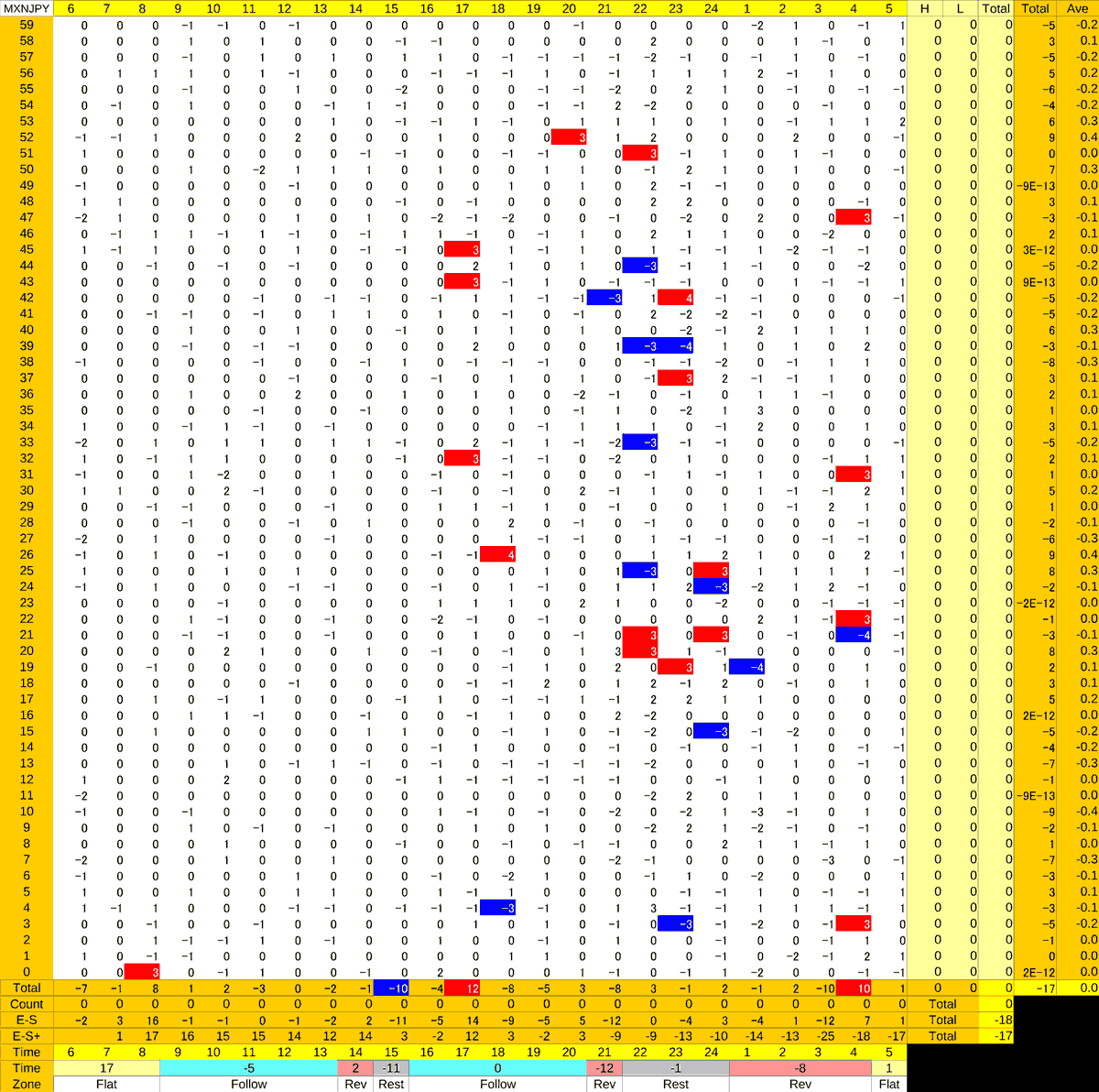 20210209_HS(3)MXNJPY