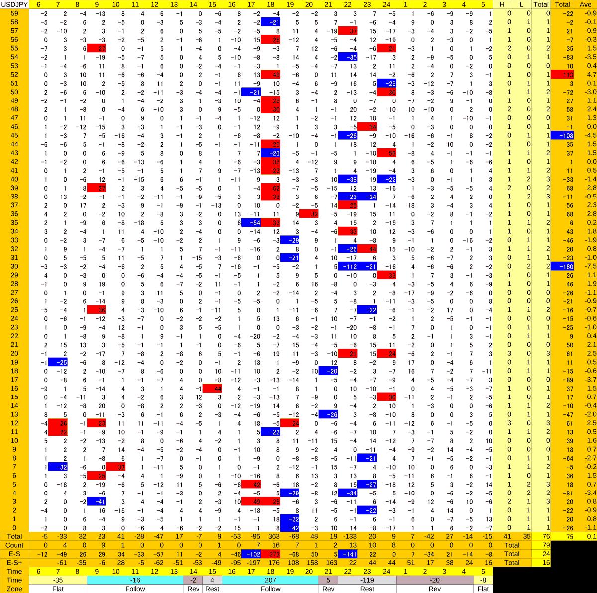 20210210_HS(1)USDJPY