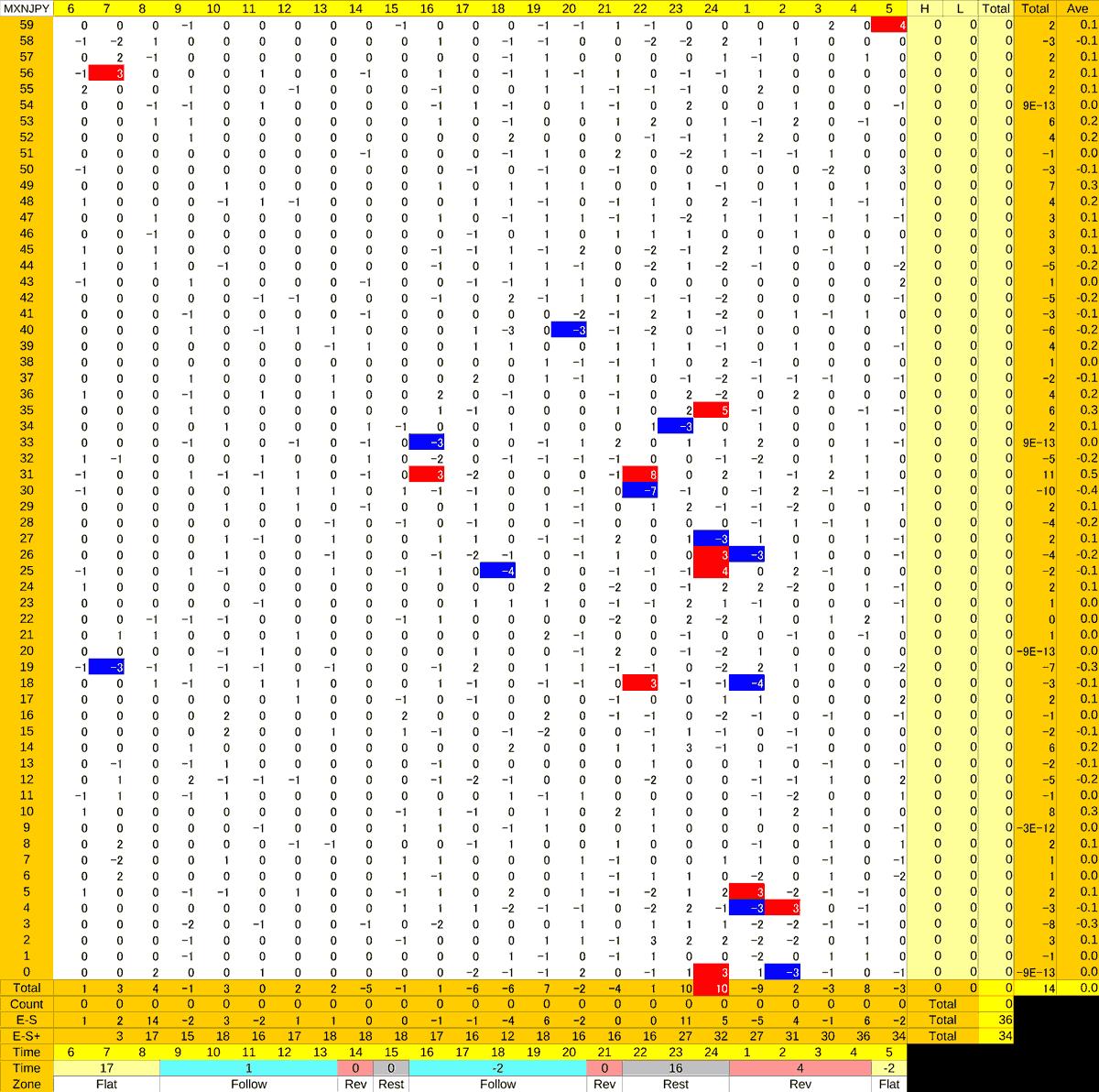 20210210_HS(3)MXNJPY