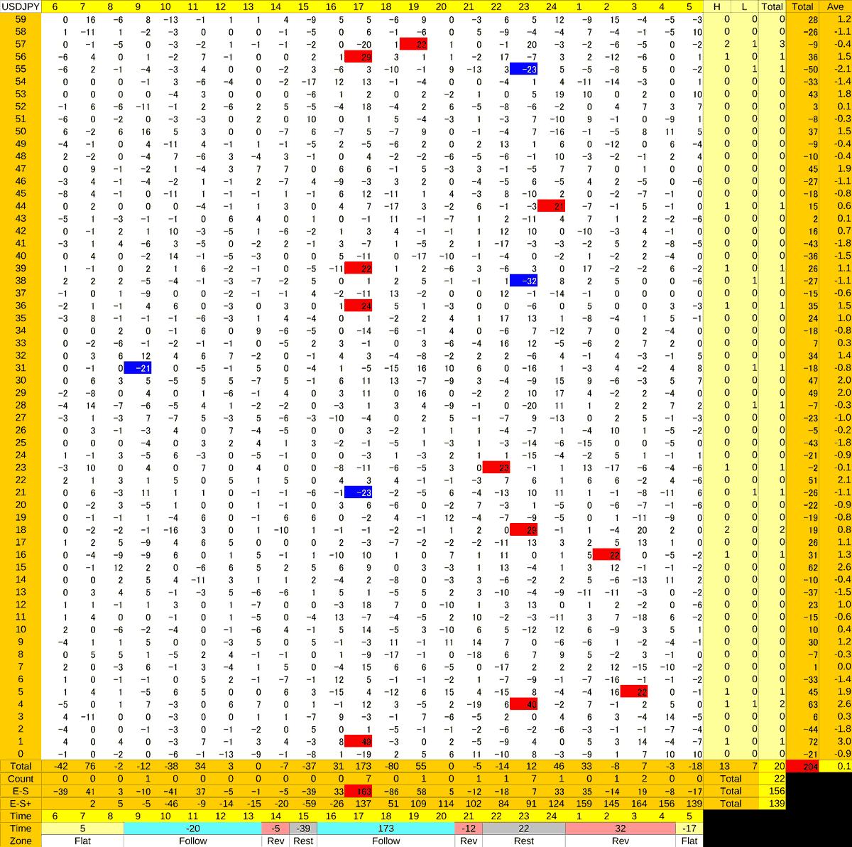 20210211_HS(1)USDJPY