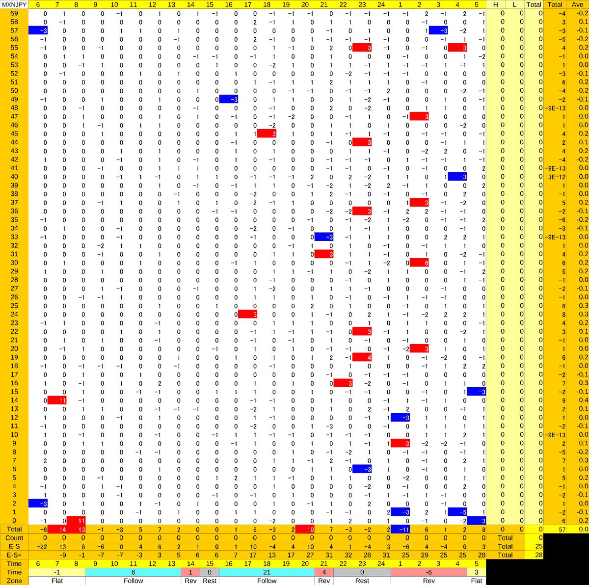 20210211_HS(3)MXNJPY