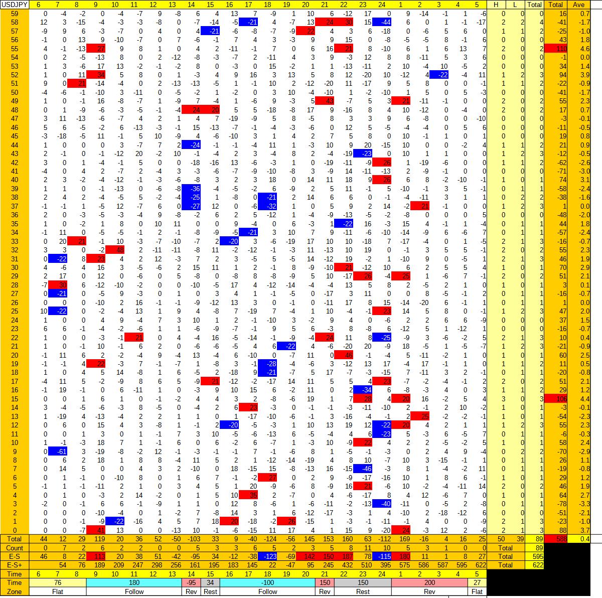 20210216_HS(1)USDJPY