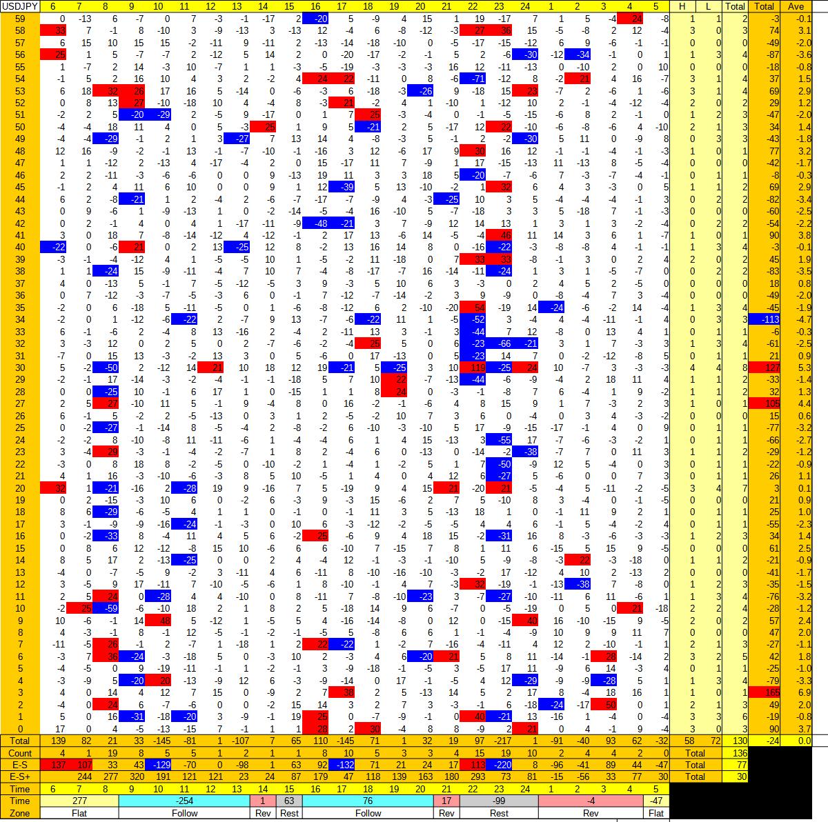 20210217_HS(1)USDJPY