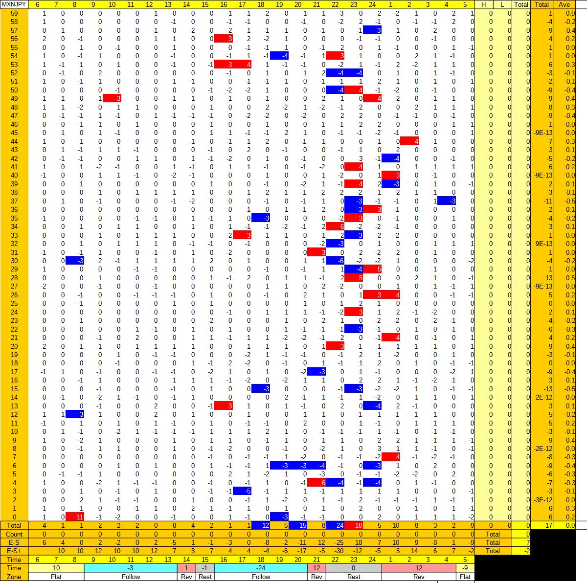 20210217_HS(3)MXNJPY
