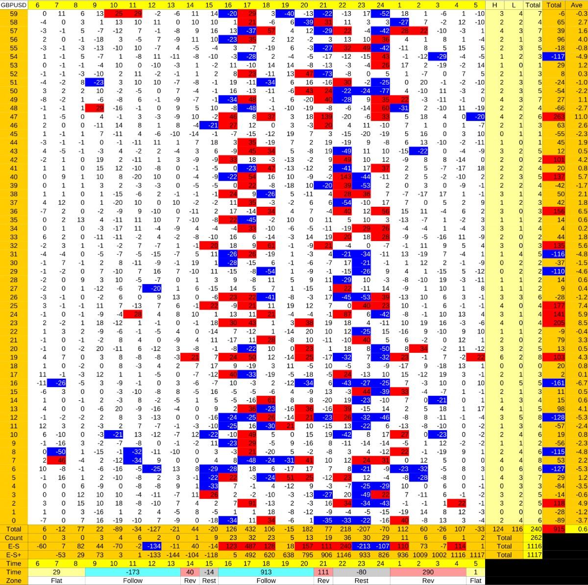 20210218_HS(2)GBPUSD-1