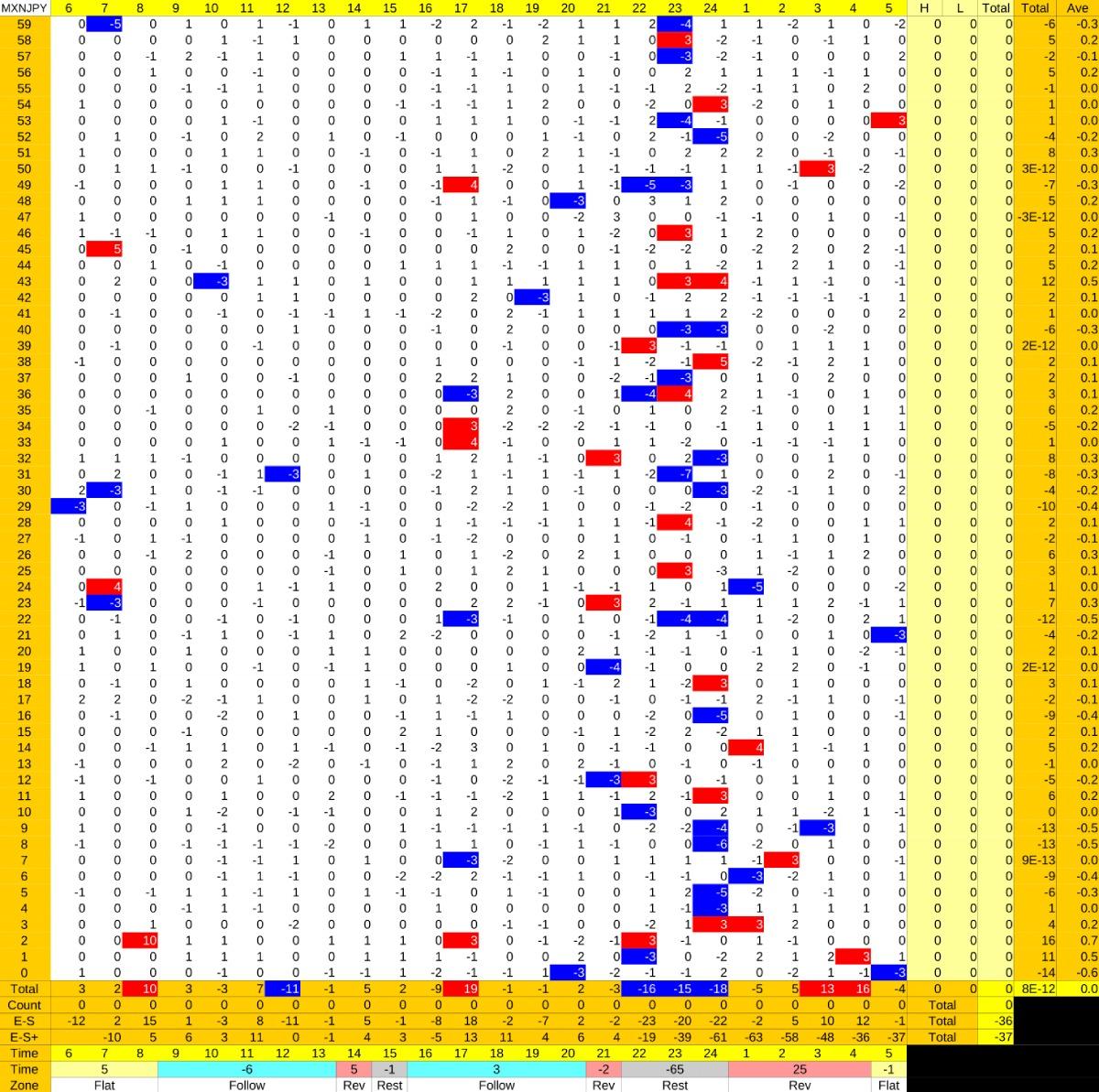 20210218_HS(3)MXNJPY-1
