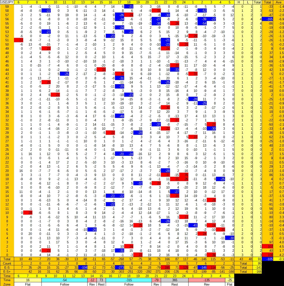 20210219_HS(1)USDJPY-min