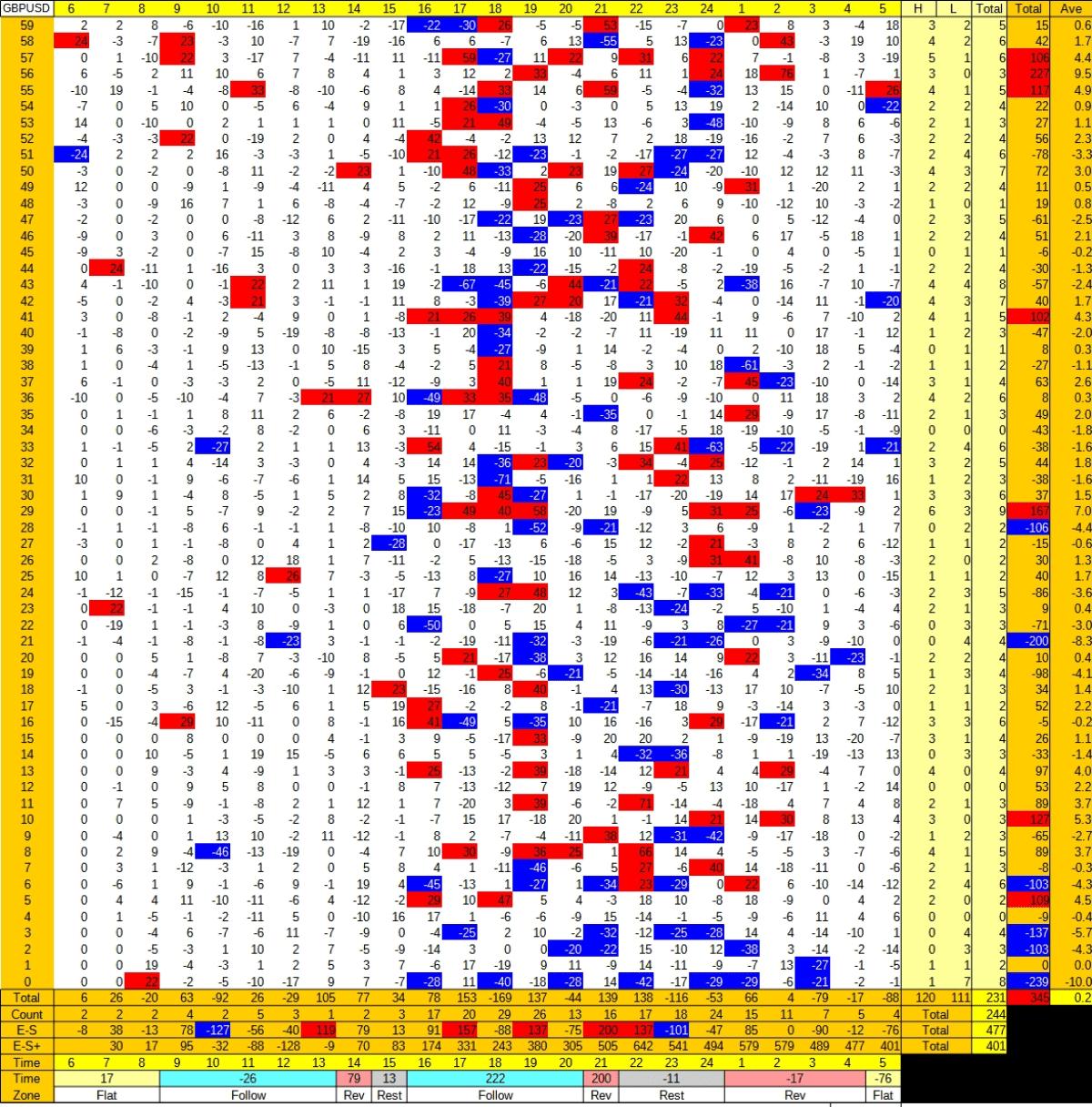 20210219_HS(2)GBPUSD-min