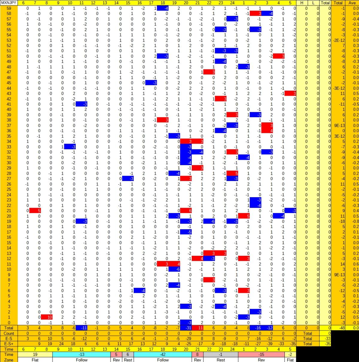 20210219_HS(3)MXNJPY-min