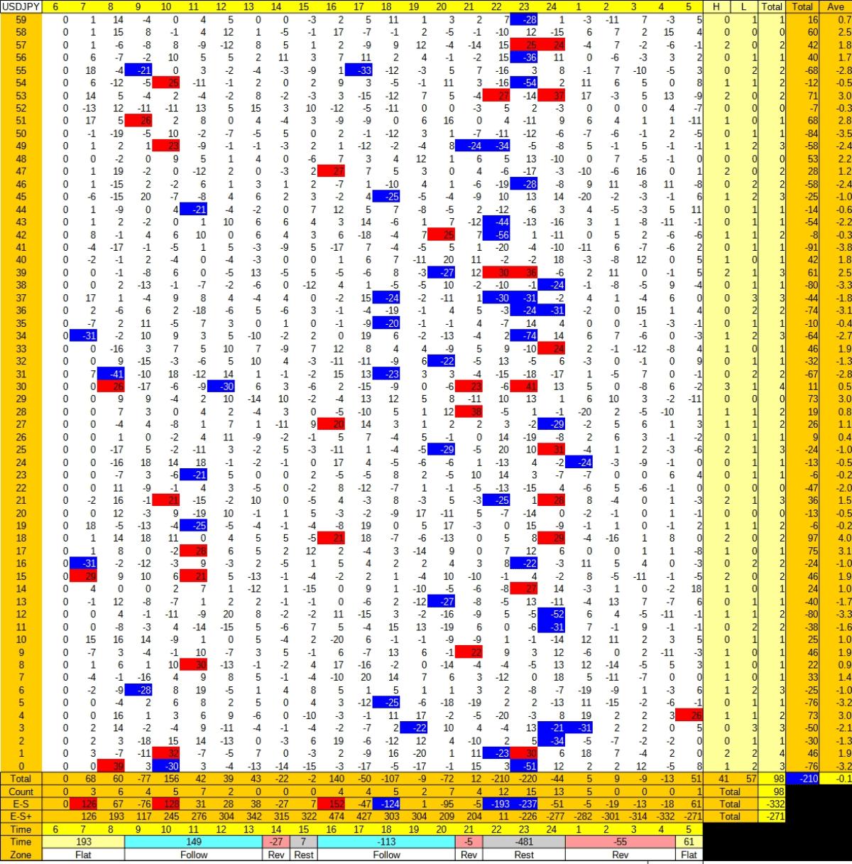20210222_HS(1)USDJPY-min
