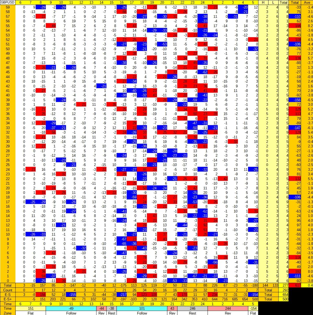 20210222_HS(2)GBPUSD-min