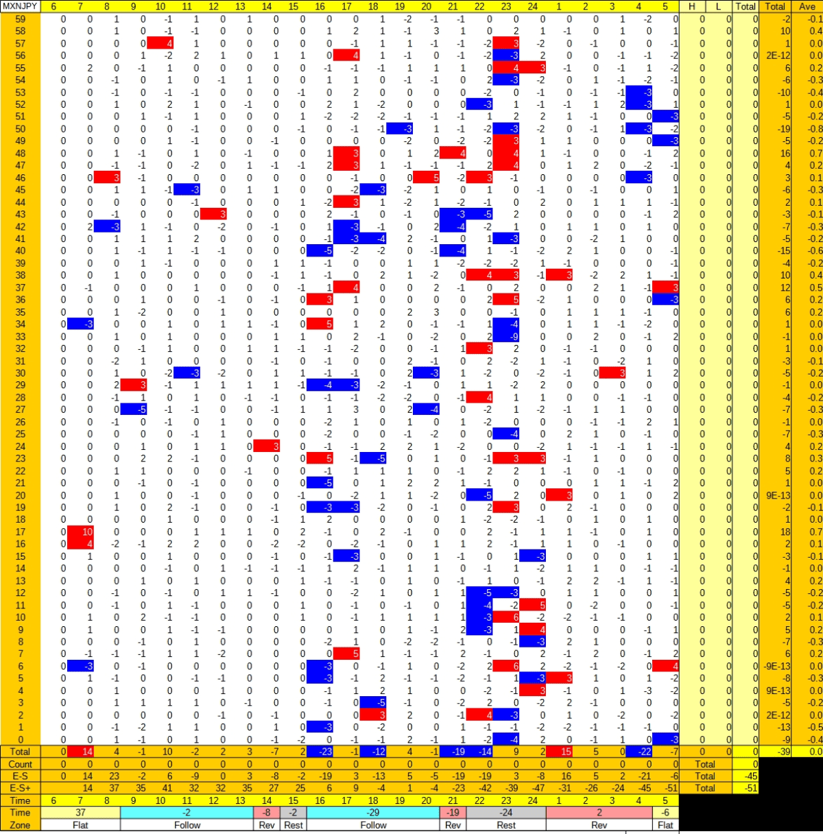 20210222_HS(3)MXNJPY-min