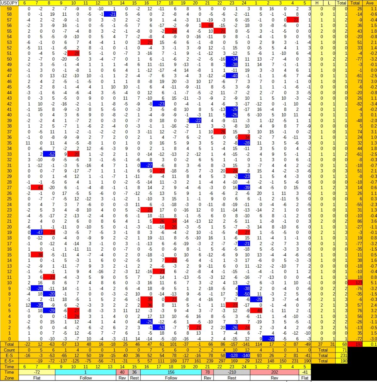 20210223_HS(1)USDJPY-min