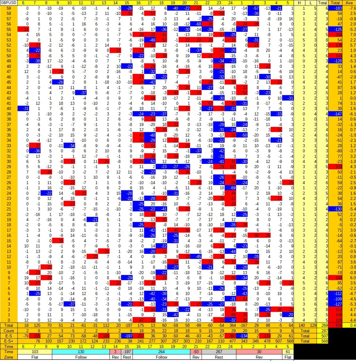 20210223_HS(2)GBPUSD-min