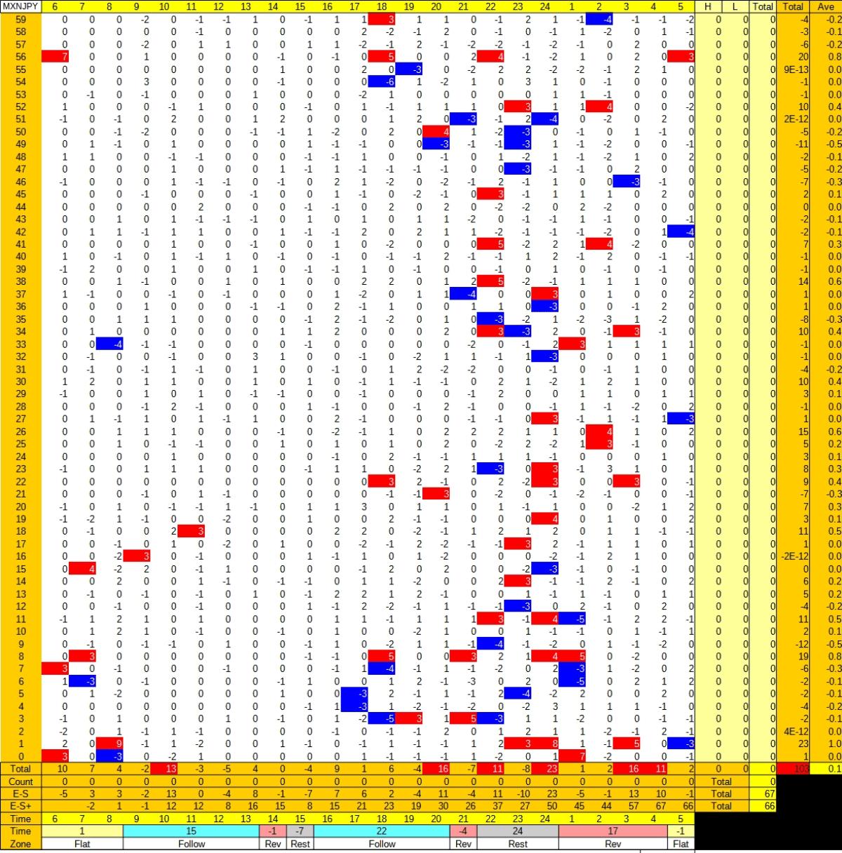 20210223_HS(3)MXNJPY-min