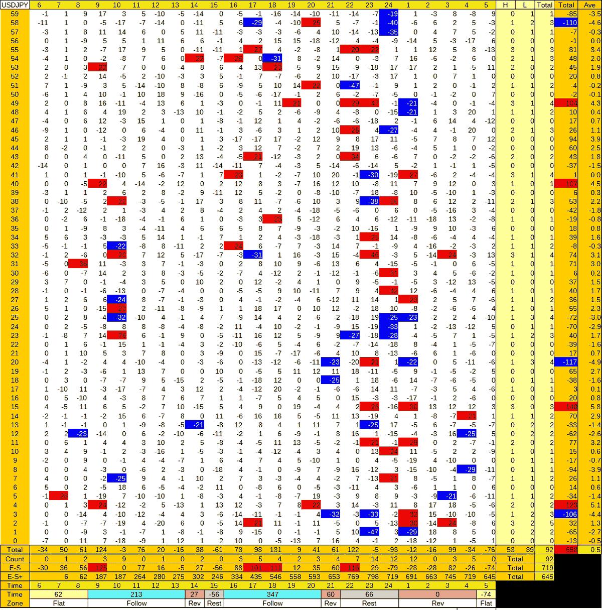 20210224_HS(1)USDJPY-min