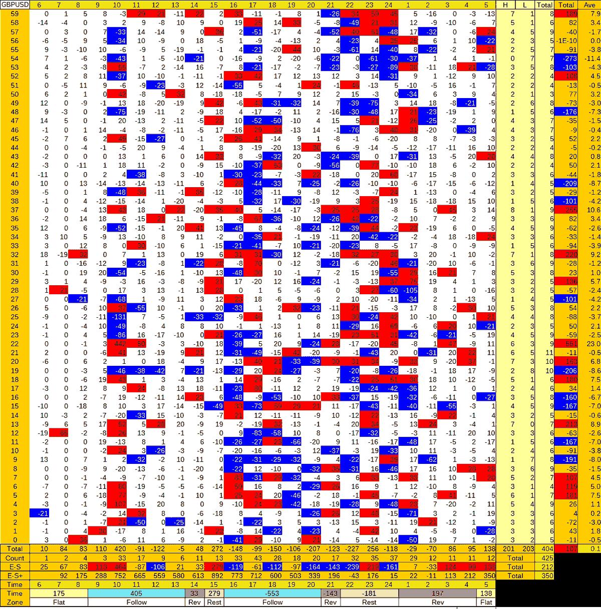 20210224_HS(2)GBPUSD-min
