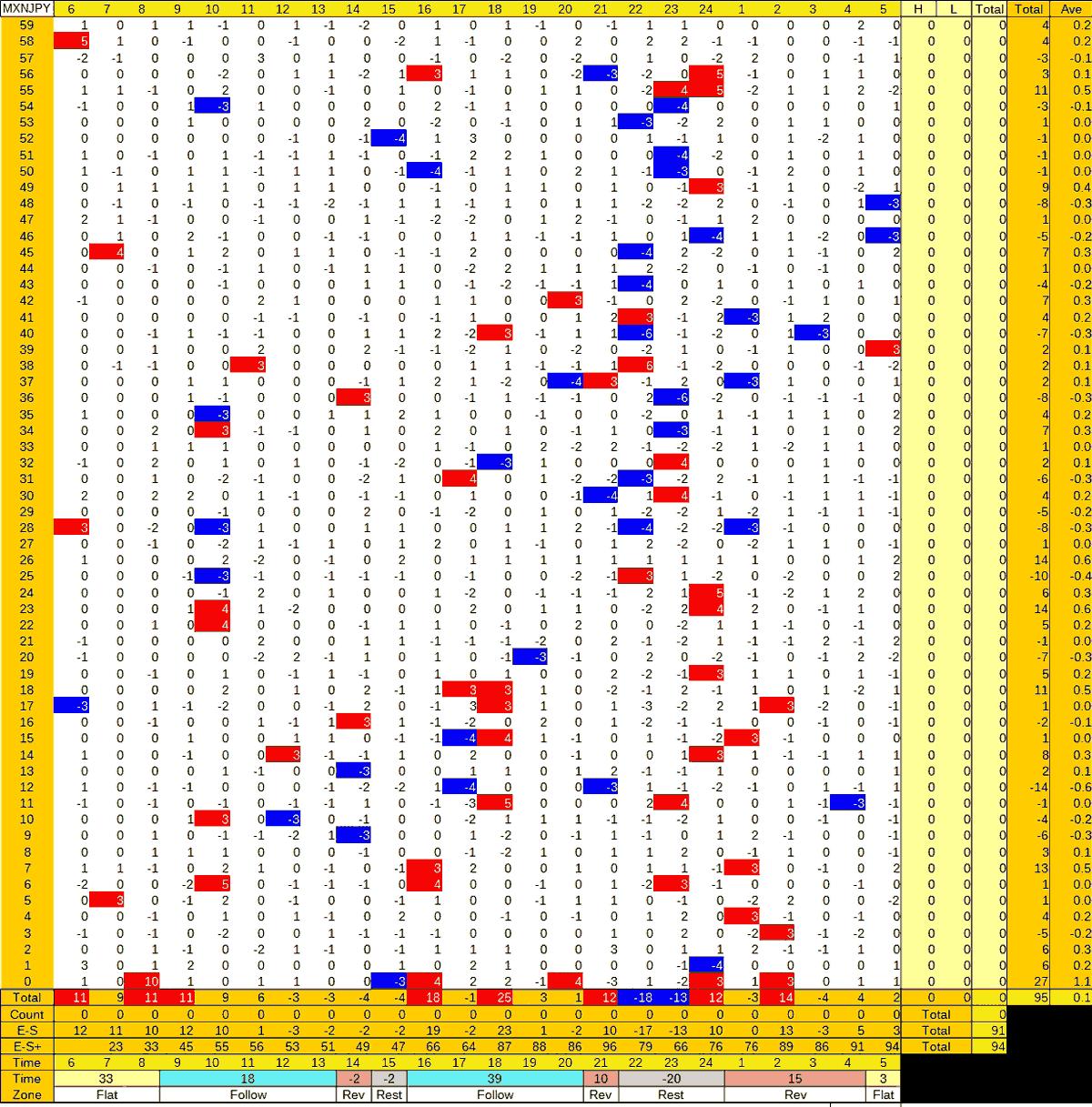 20210224_HS(3)MXNJPY-min