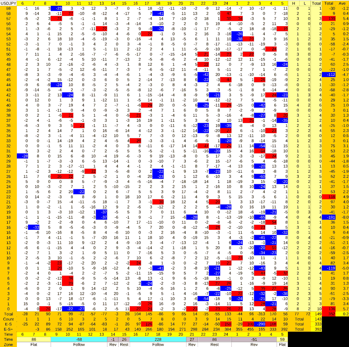 20210225_HS(1)USDJPY
