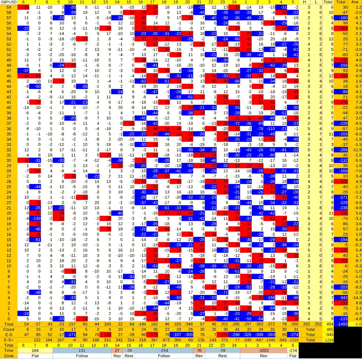 20210225_HS(2)GBPUSD