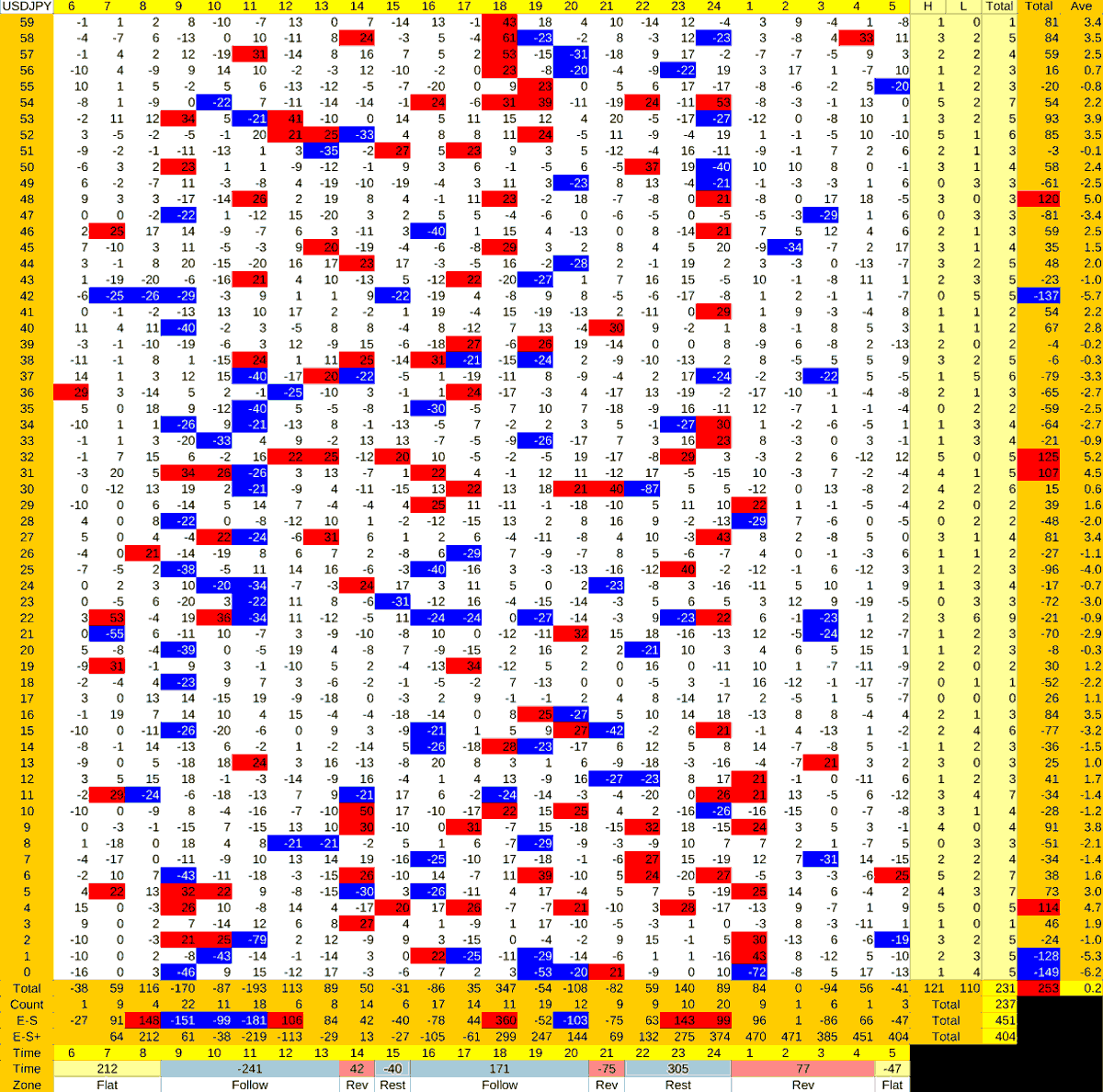20210226_HS(1)USDJPY