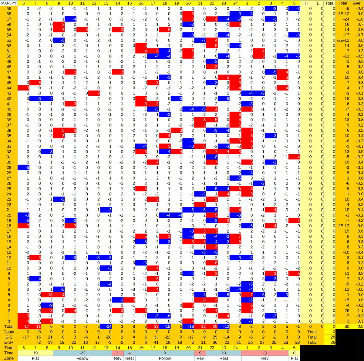 20210226_HS(3)MXNJPY