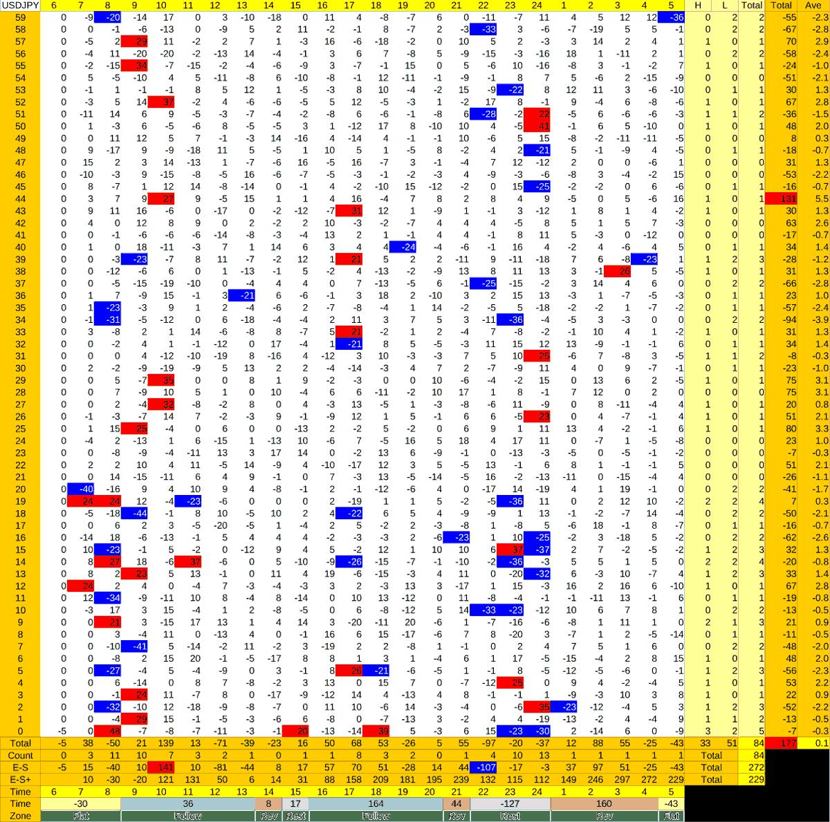 20210301_HS(1)USDJPY