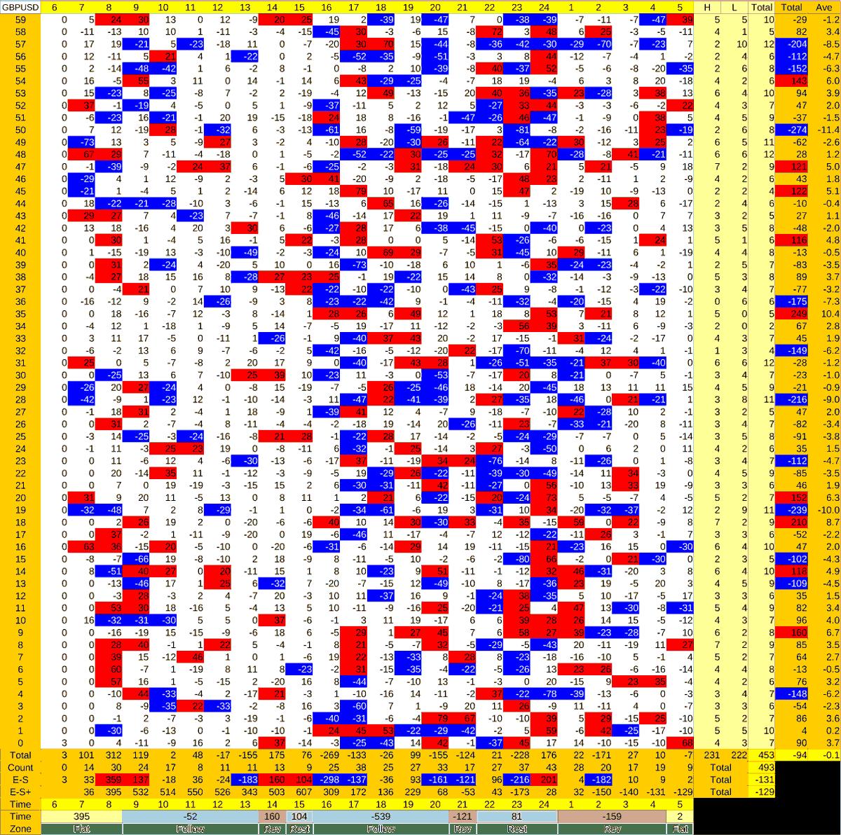 20210301_HS(2)GBPUSD