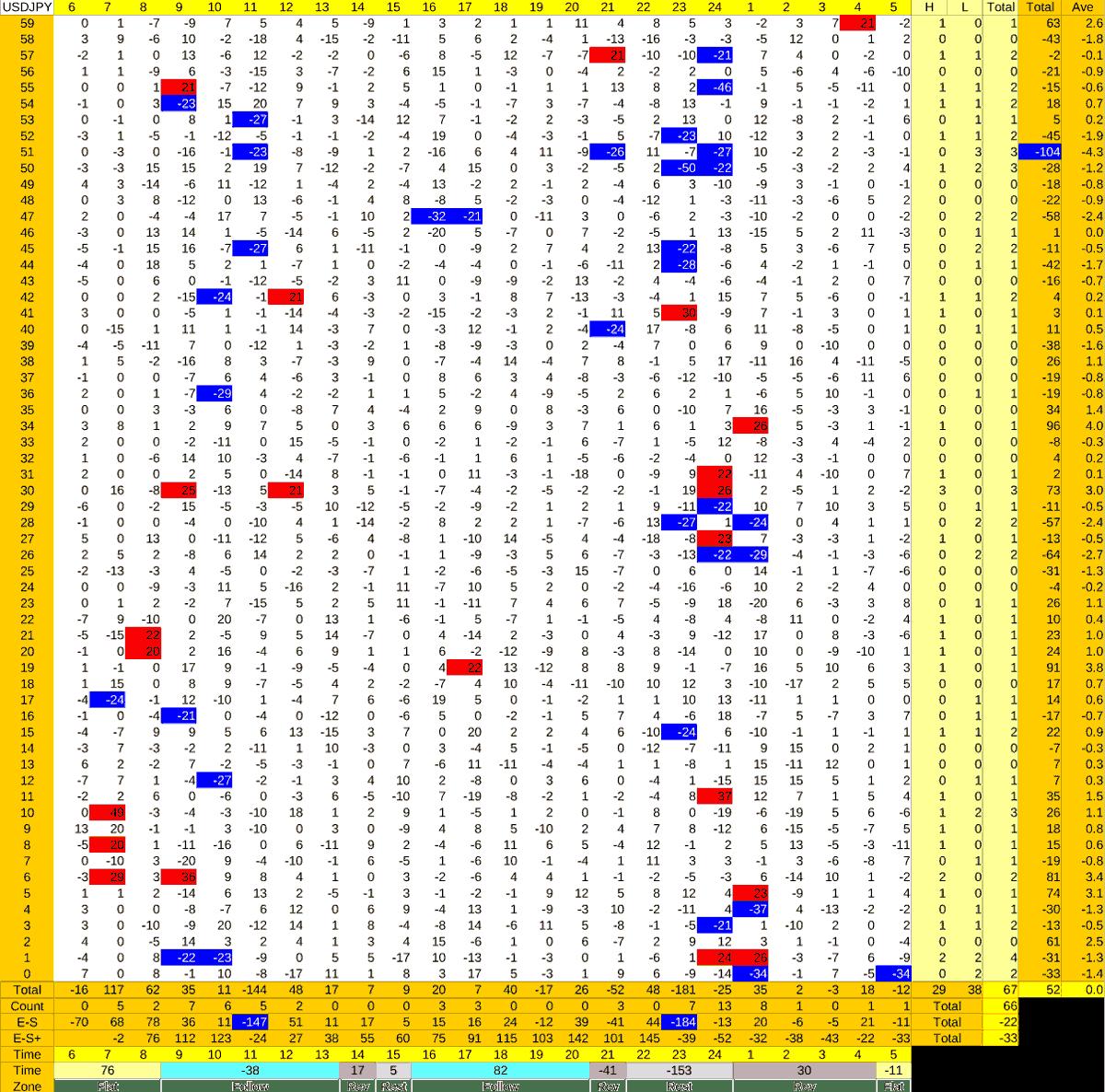 20210302_HS(1)USDJPY