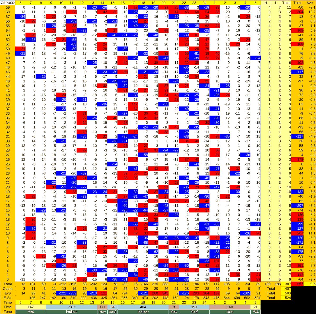 20210302_HS(2)GBPUSD