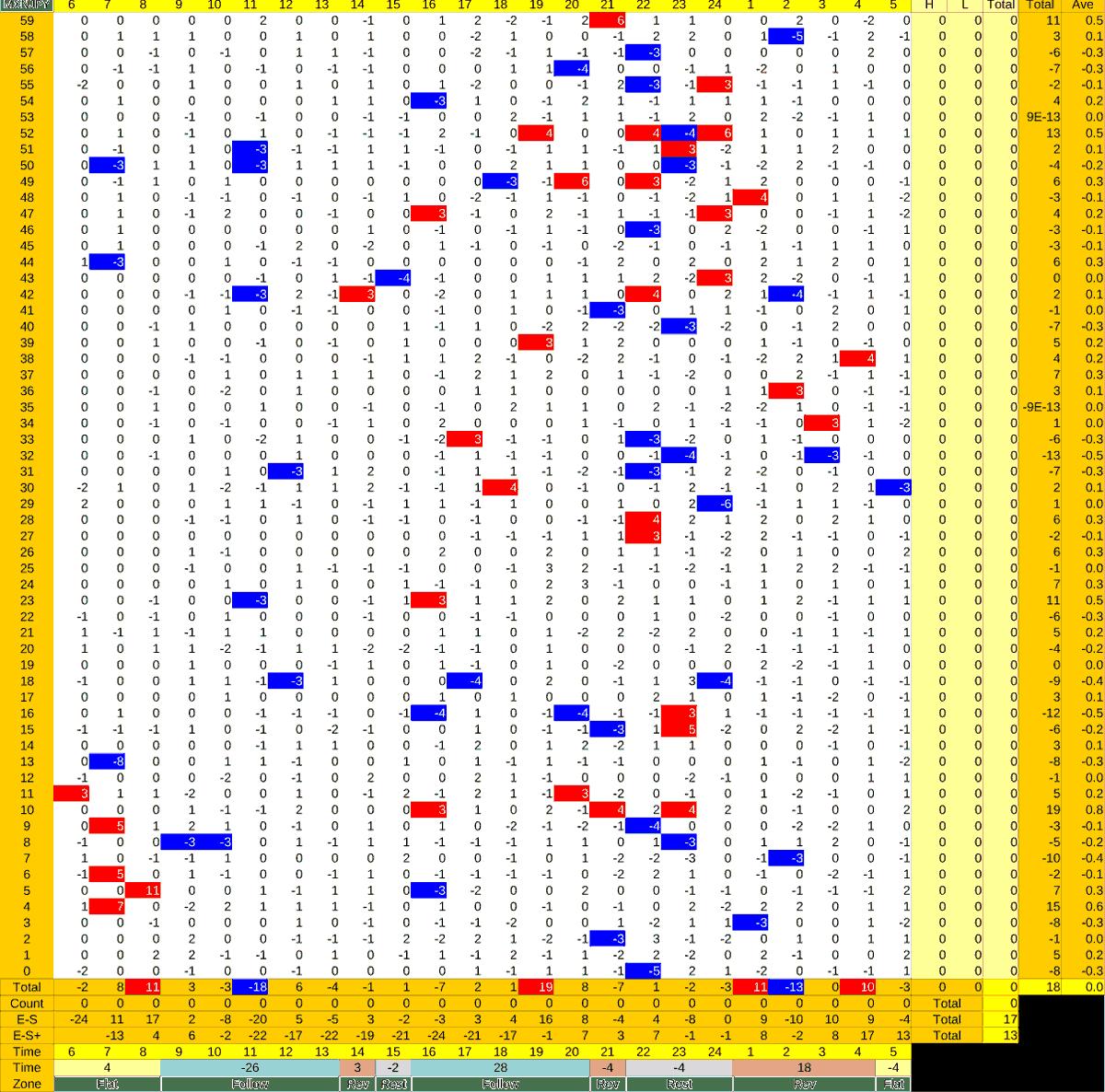 20210302_HS(3)MXNJPY