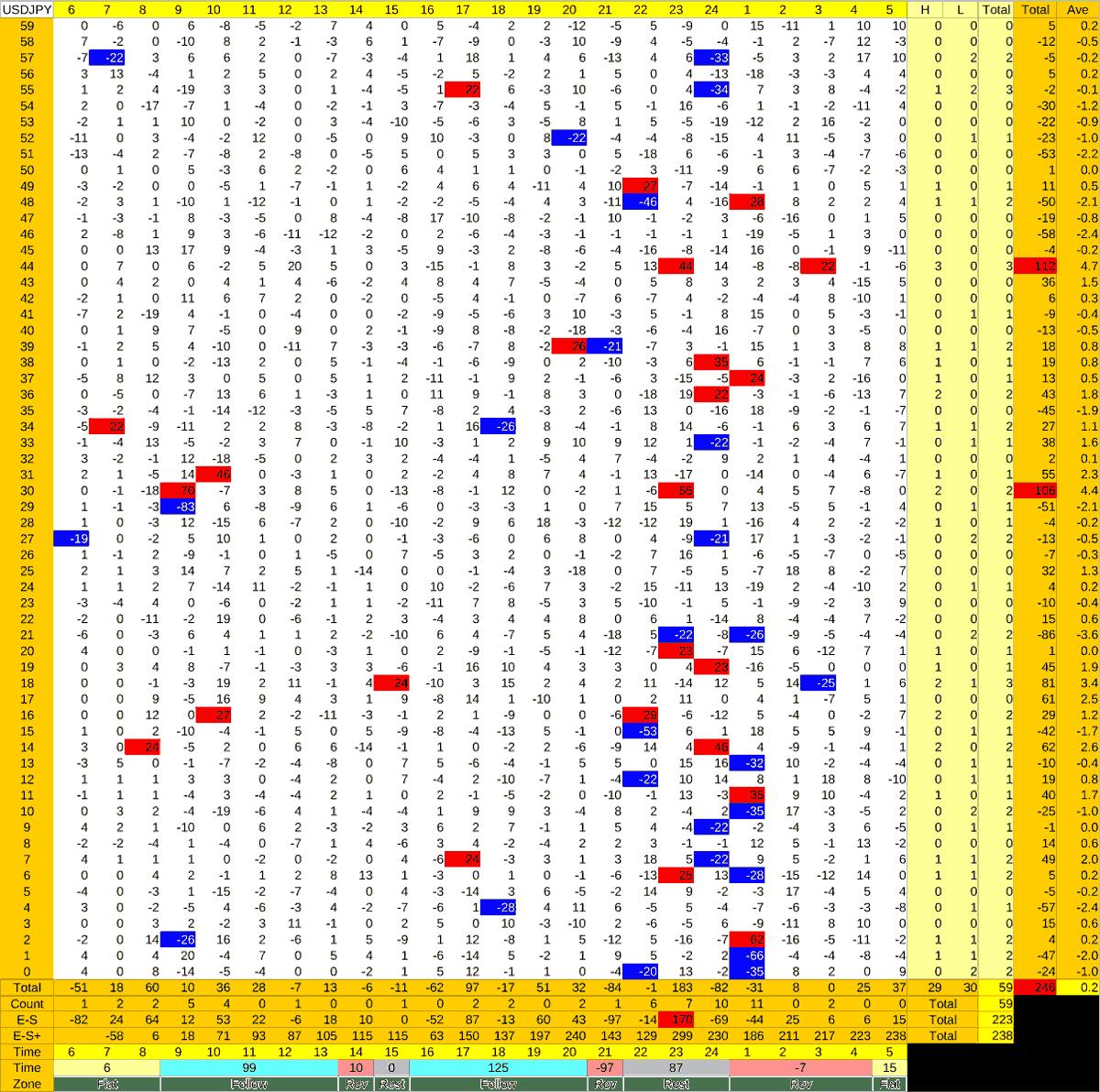 20210303_HS(1)USDJPY