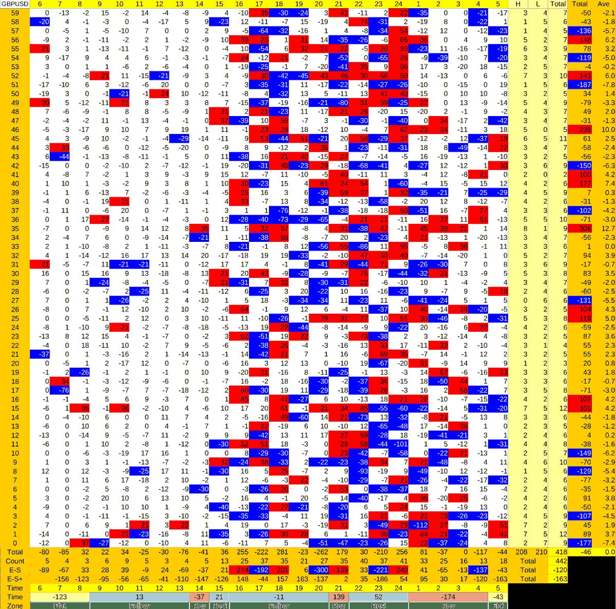 20210303_HS(2)GBPUSD
