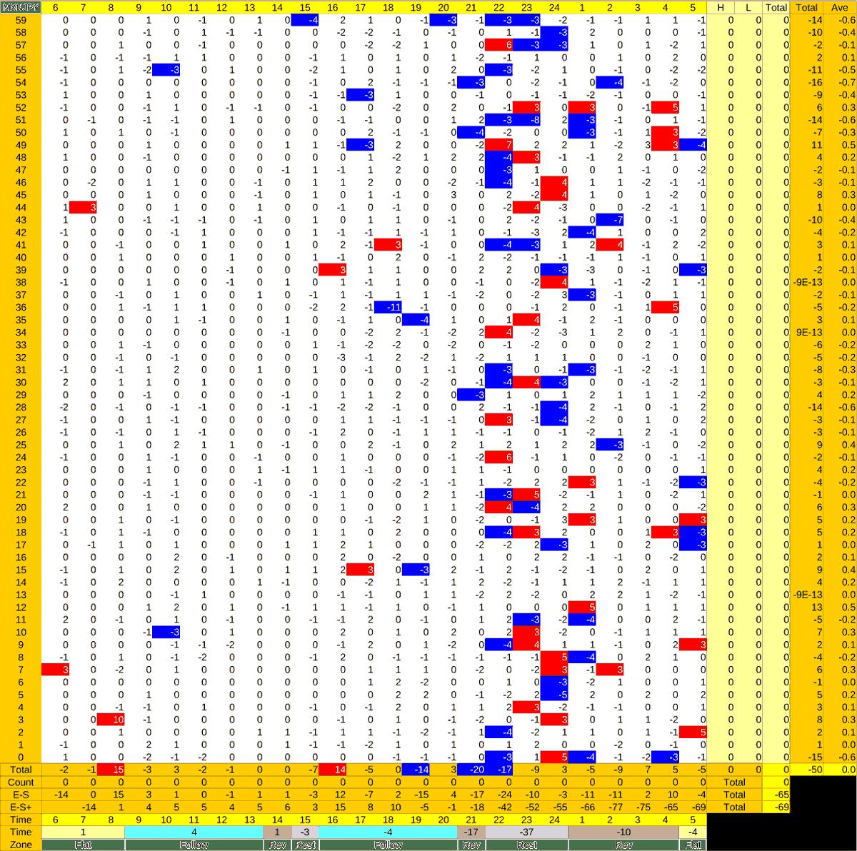 20210303_HS(3)MXNJPY