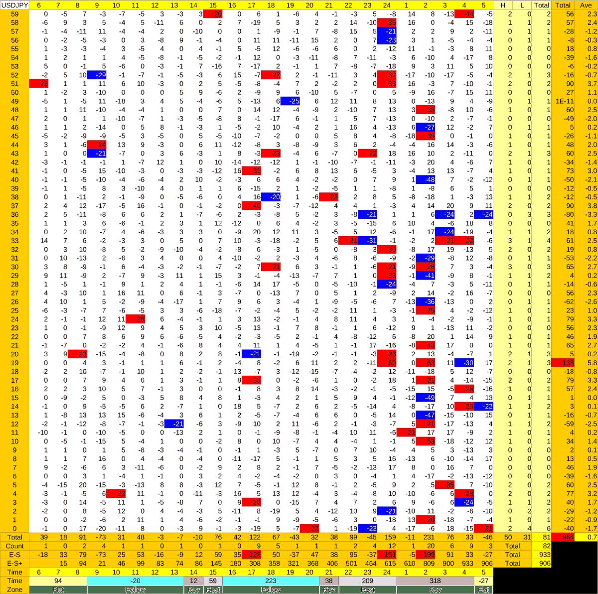 20210304_HS(1)USDJPY