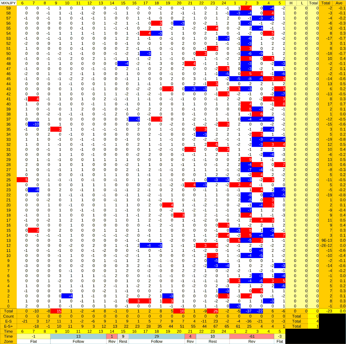 20210304_HS(3)MXNJPY