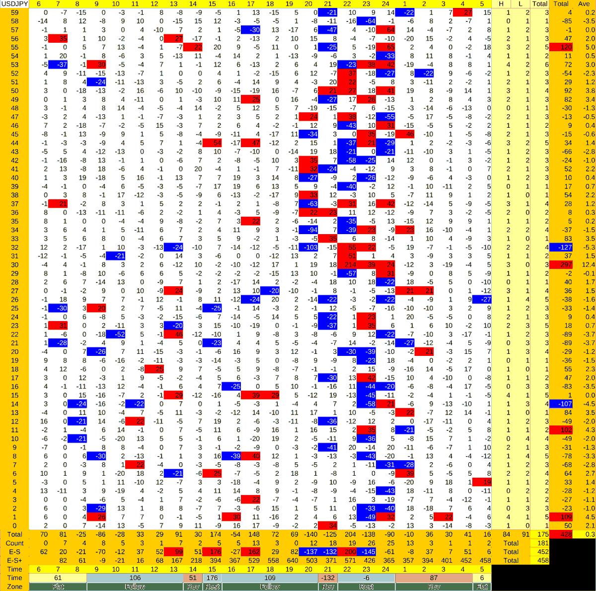 20210305_HS(1)USDJPY