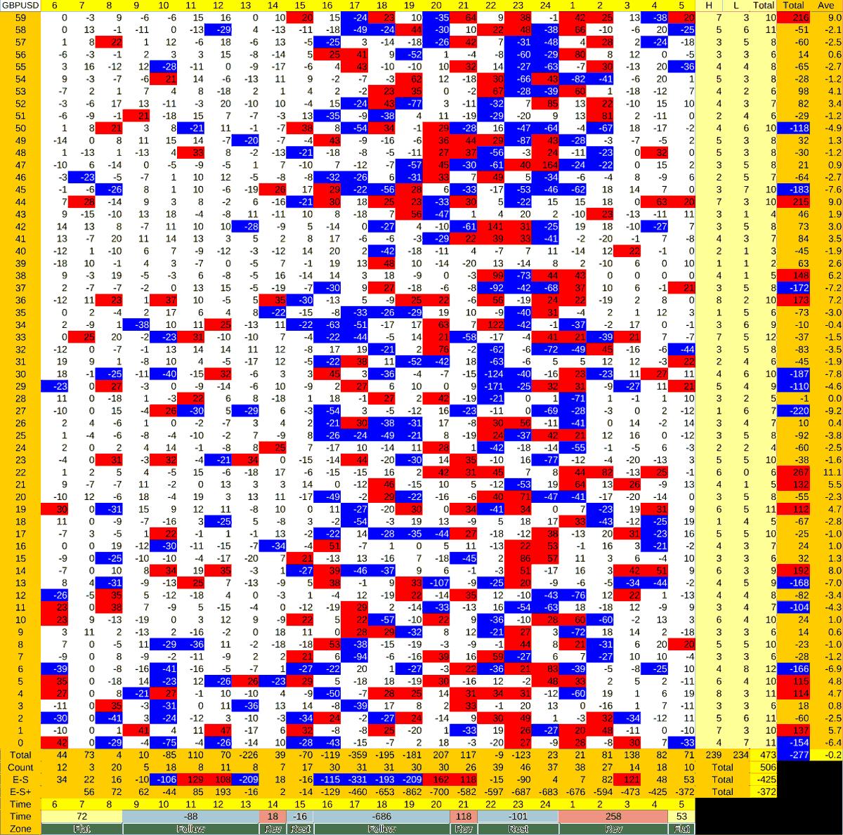 20210305_HS(2)GBPUSD