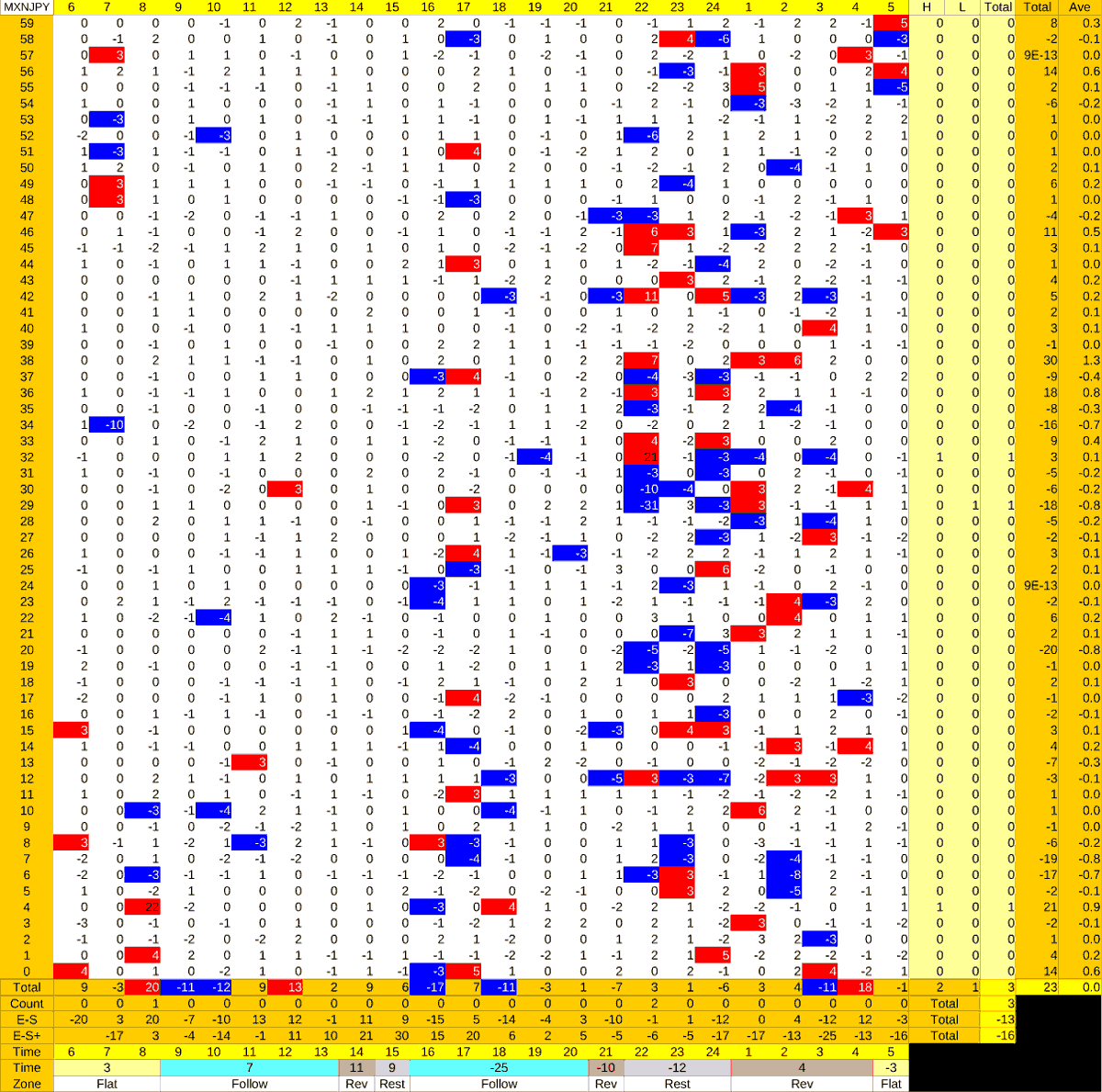 20210305_HS(3)MXNJPY
